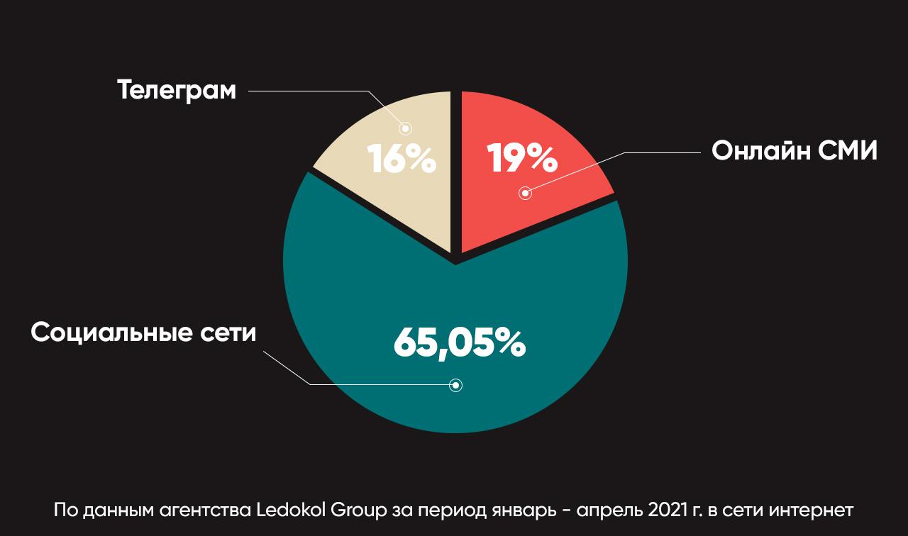 Самые обсуждаемые банковские продукты Узбекистана