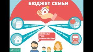 Как улучшить финансовую ситуацию в семье?